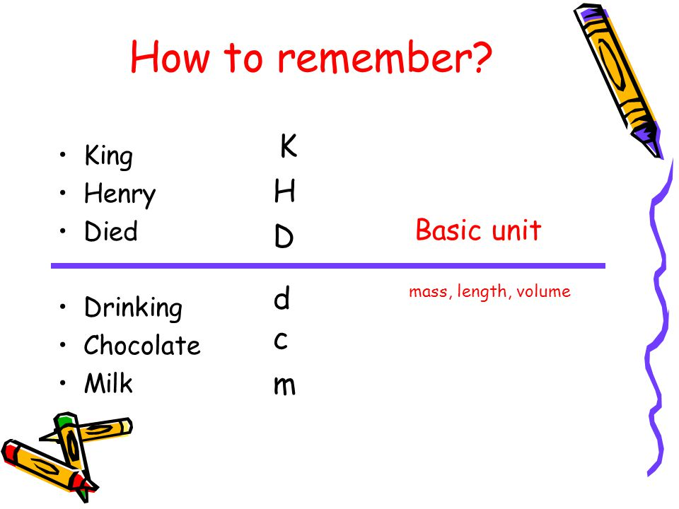 How to remember K H D d c m Basic unit King Henry Died Drinking