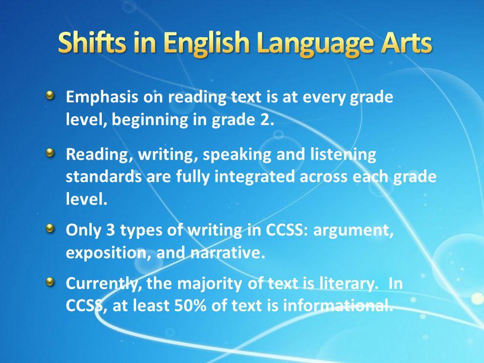 Shifts in English Language Arts