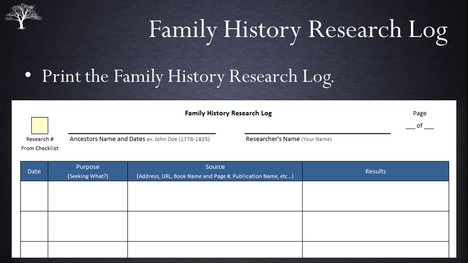 Family History Research Log