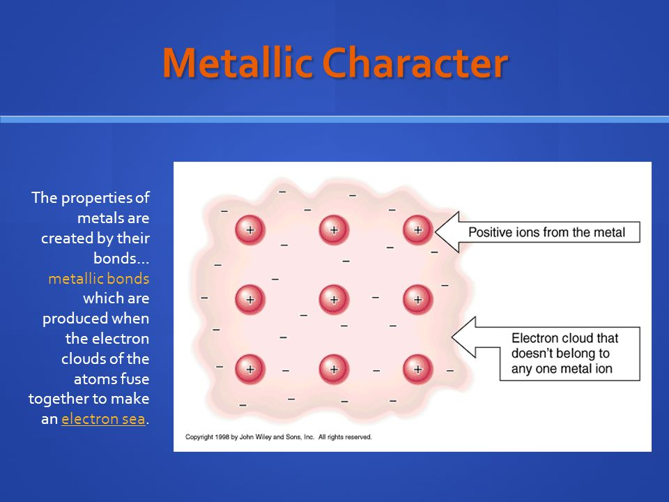 Metallic Character The properties of metals are created by their bonds…