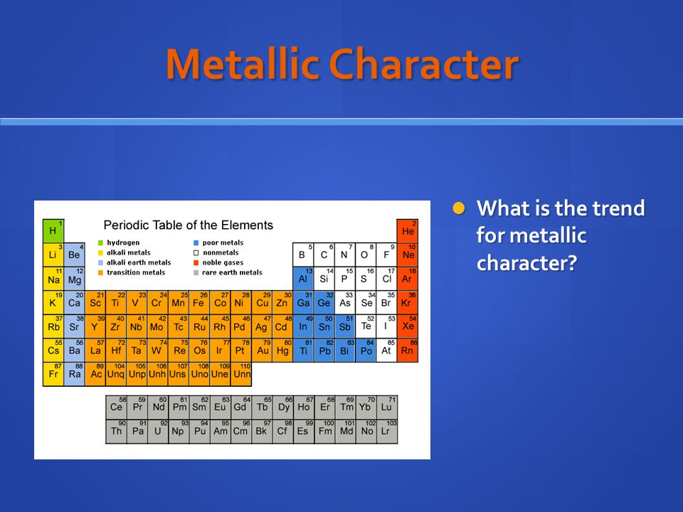Metallic Character What is the trend for metallic character