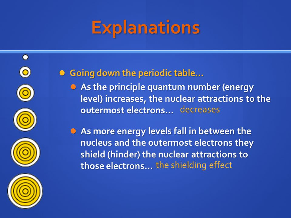 Explanations Going down the periodic table…