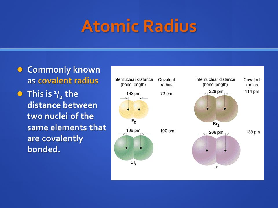 Atomic Radius Commonly known as covalent radius