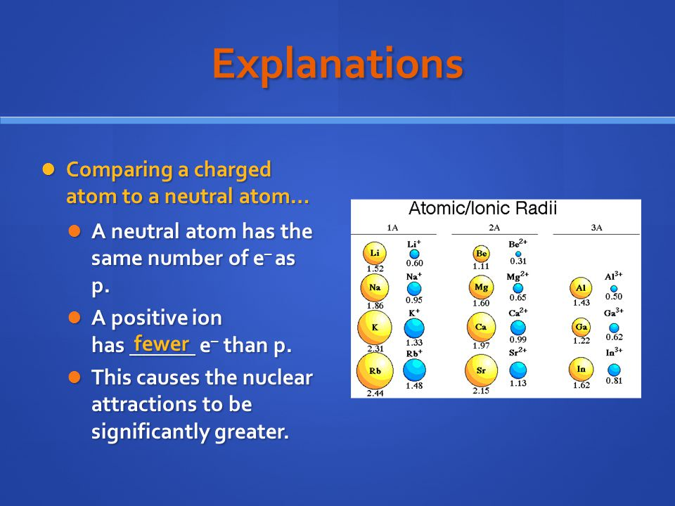 Explanations Comparing a charged atom to a neutral atom…