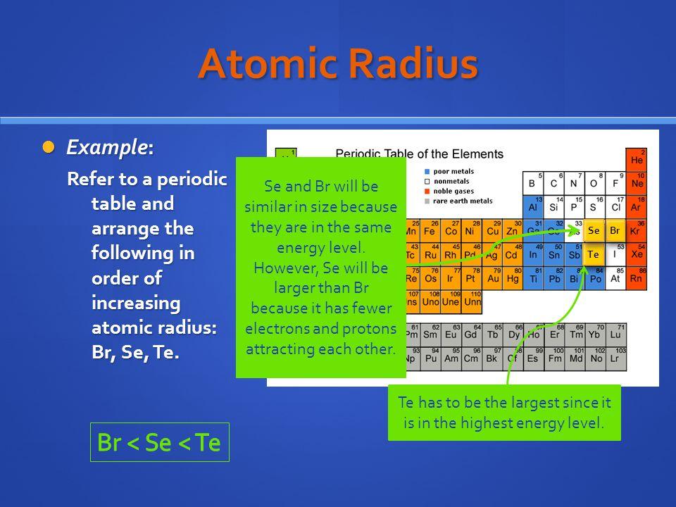Atomic Radius Br < Se < Te Example: