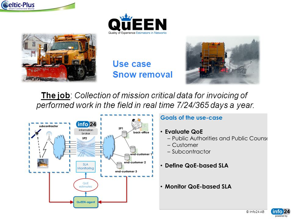 Use case Snow removal. The job: Collection of mission critical data for invoicing of.