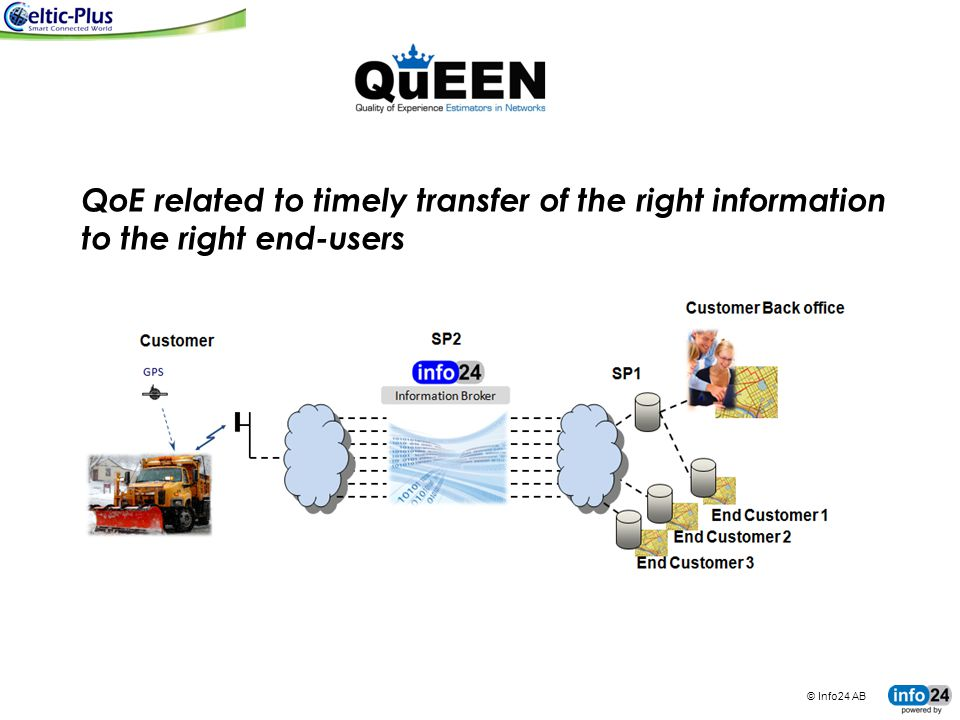 QoE related to timely transfer of the right information to the right end-users
