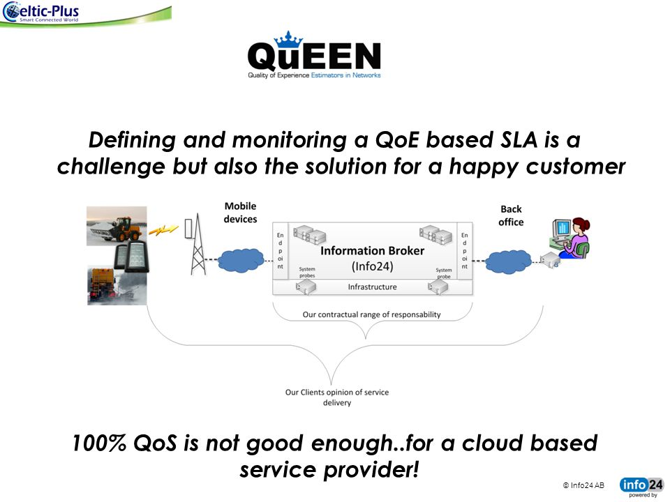 Defining and monitoring a QoE based SLA is a challenge but also the solution for a happy customer