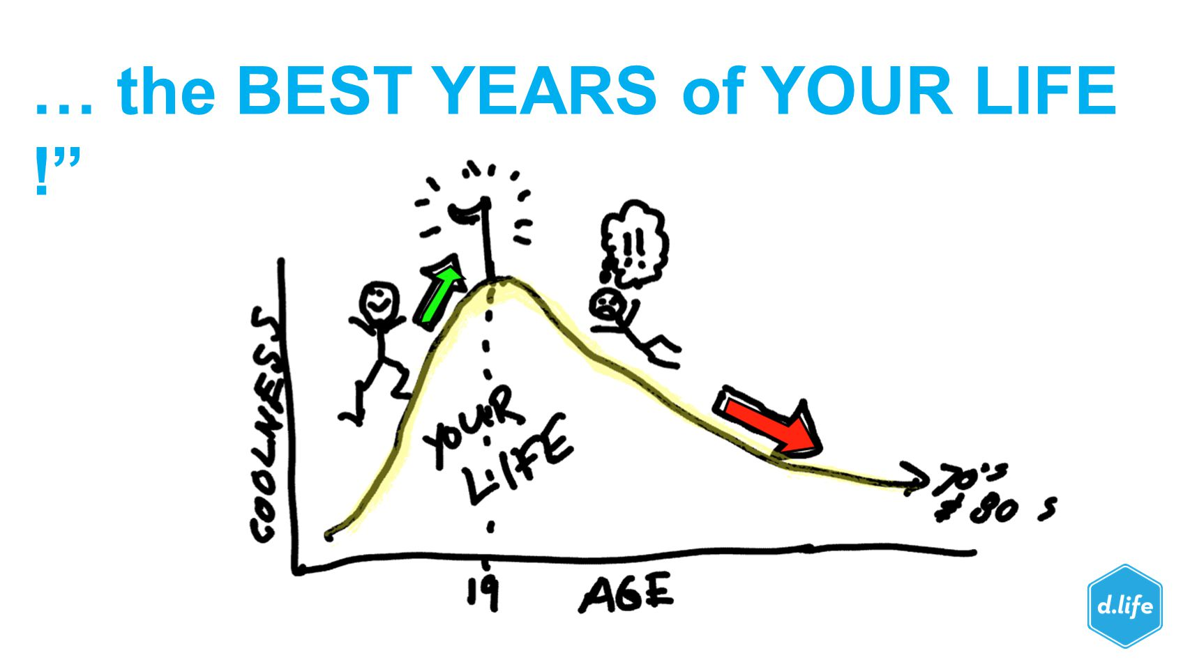 … the BEST YEARS of YOUR LIFE !