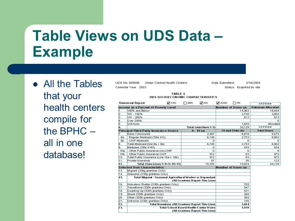 Table Views on UDS Data – Example