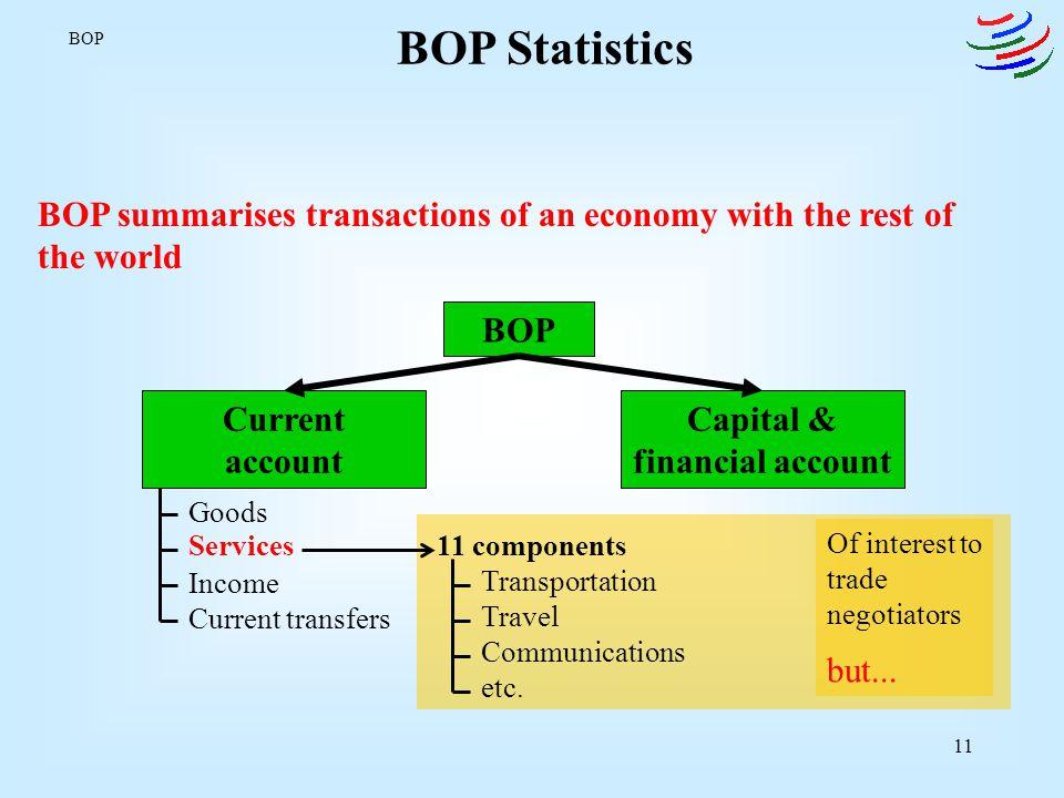 Capital & financial account