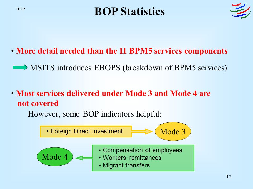 BOP Statistics More detail needed than the 11 BPM5 services components