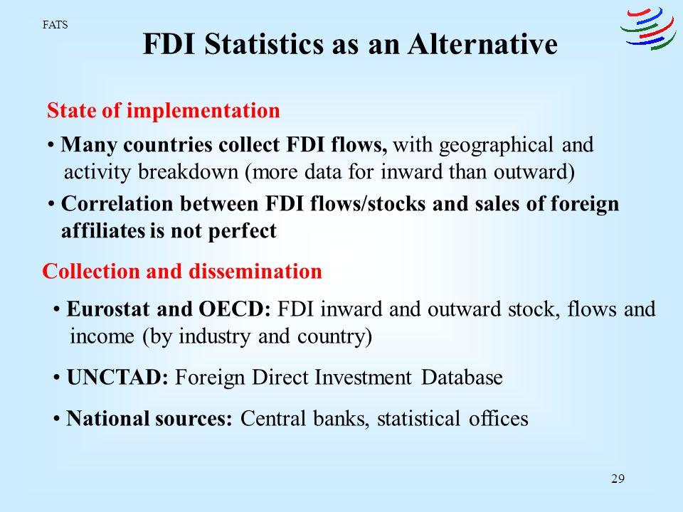 FDI Statistics as an Alternative