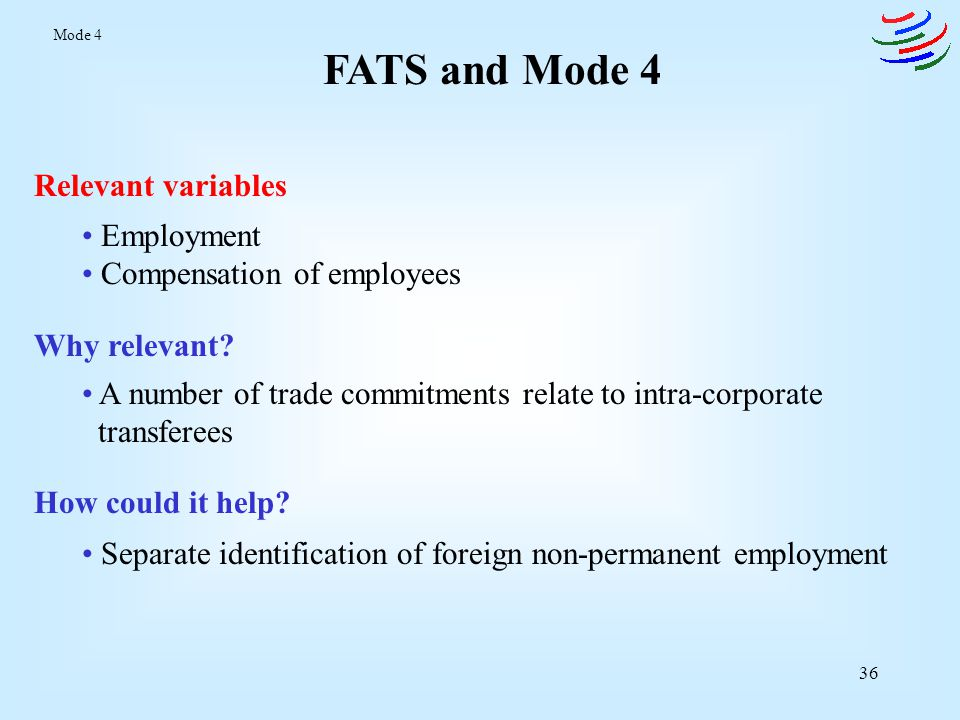 FATS and Mode 4 Relevant variables Employment