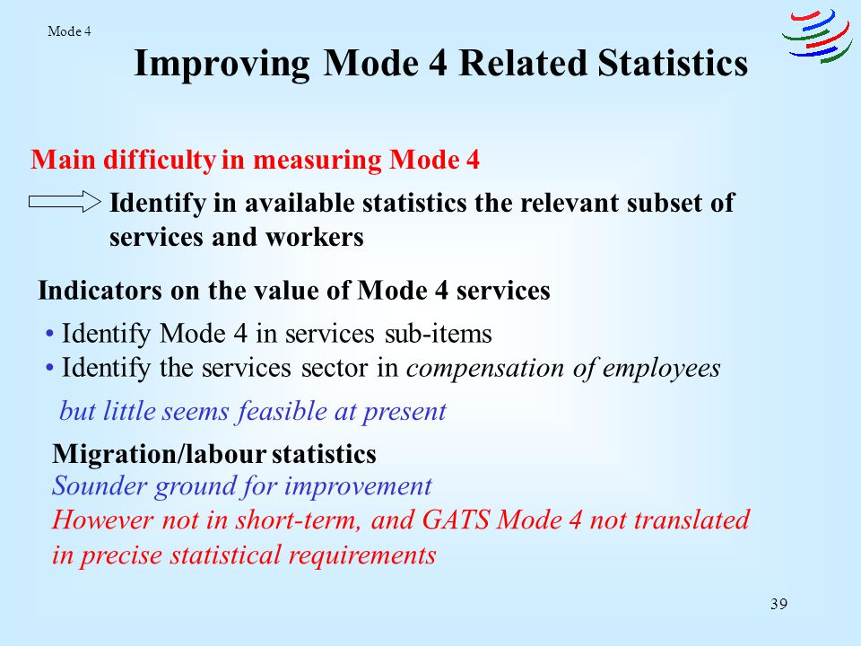 Improving Mode 4 Related Statistics