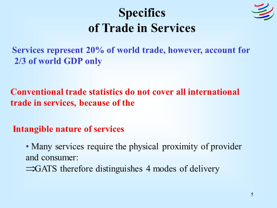 Specifics of Trade in Services