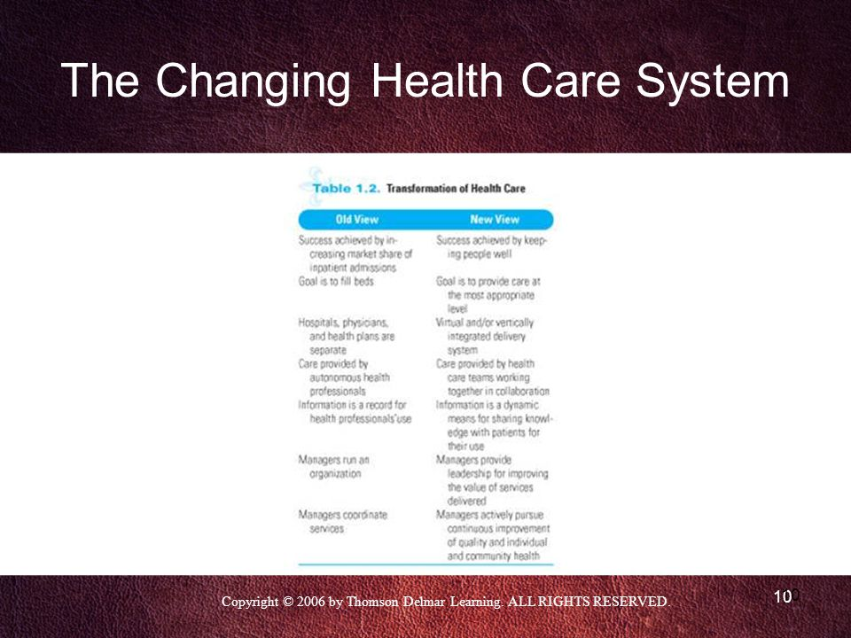 The Changing Health Care System
