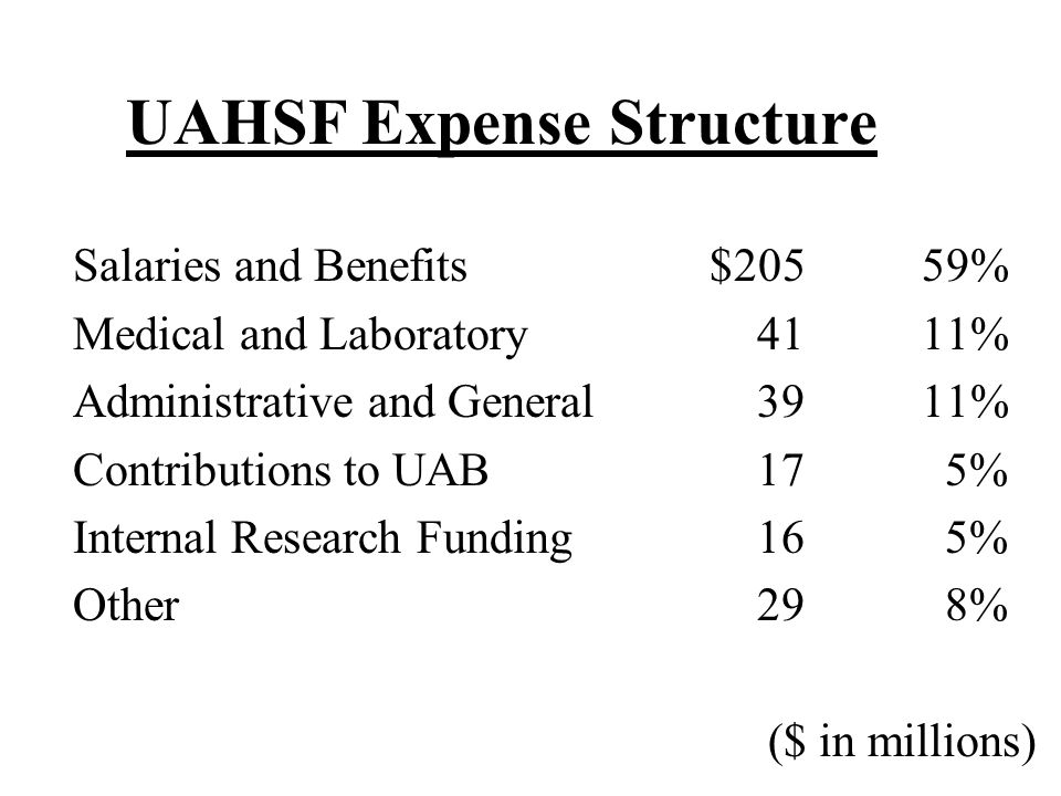 UAHSF Expense Structure