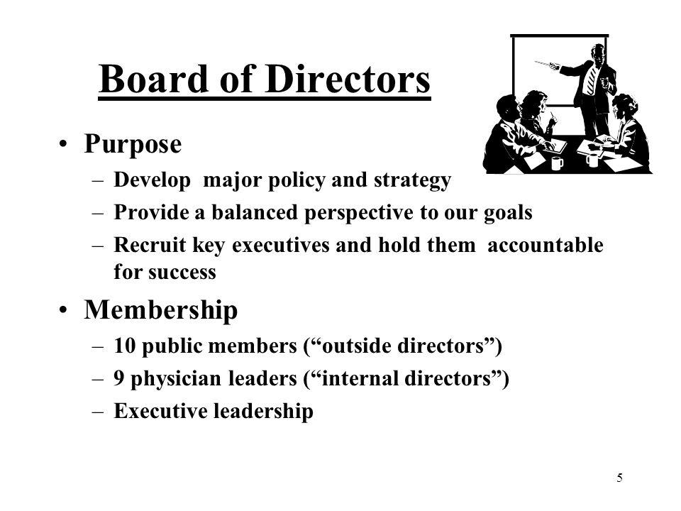 Board of Directors Purpose Membership