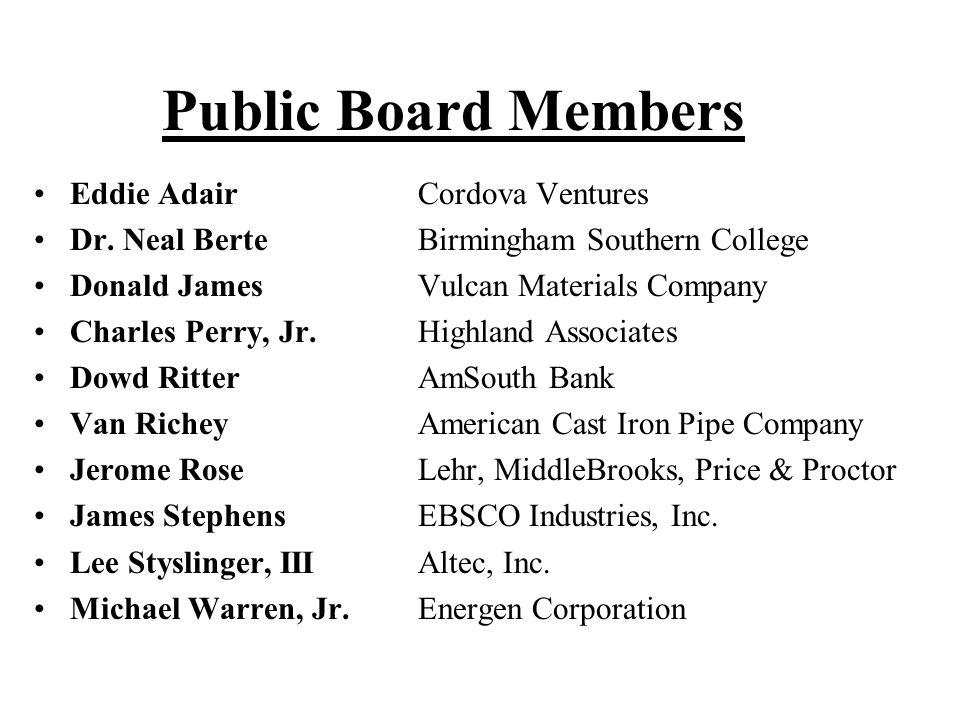 Public Board Members Eddie Adair Cordova Ventures