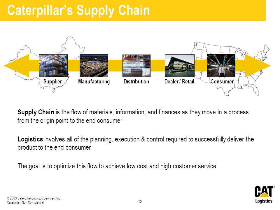 Caterpillar's Supply Chain