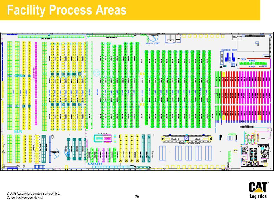 Facility Process Areas