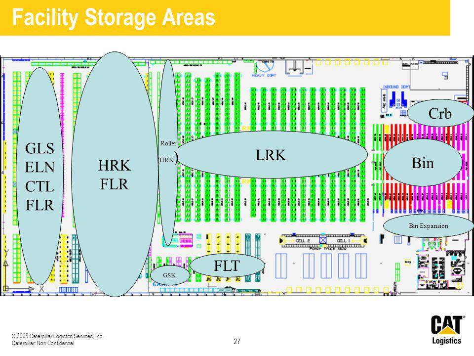 Facility Storage Areas