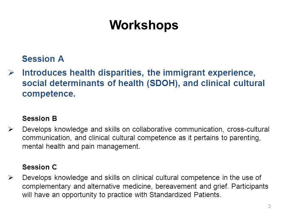 Workshops Session A.