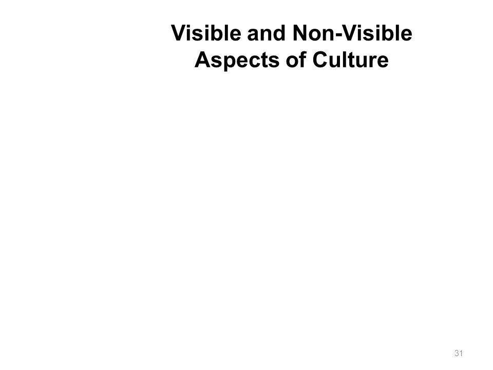 Visible and Non-Visible Aspects of Culture
