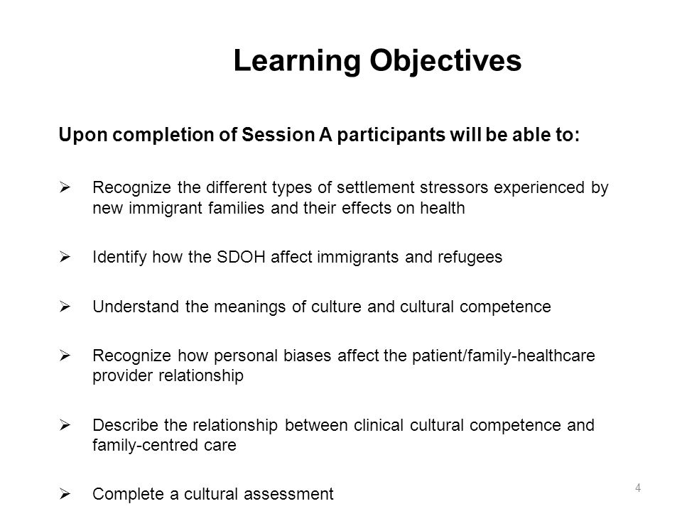 Learning Objectives Upon completion of Session A participants will be able to: