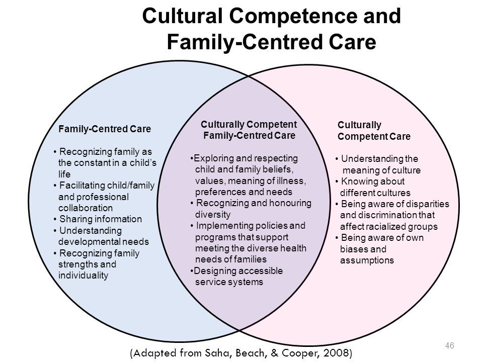 cultural diversity and patient care Communication with patients can be improved and patient care enhanced when  healthcare providers bridge the divide between the culture of.