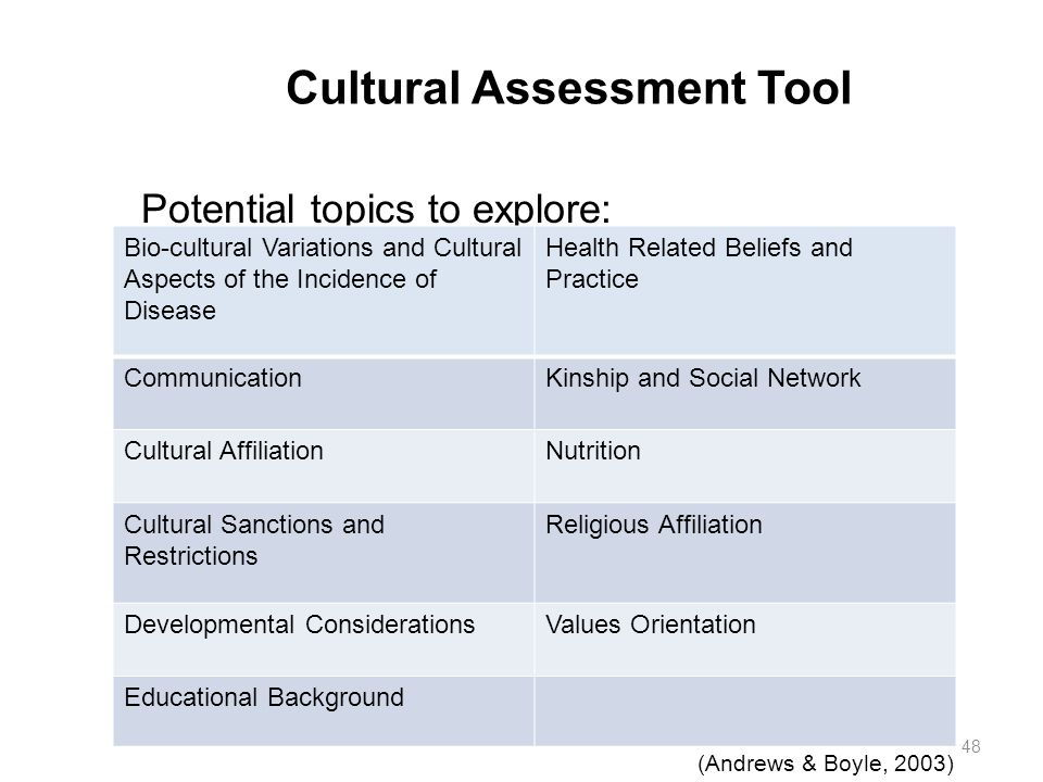 cultural competence assessment National center for cultural competence at georgetown university features self-assessment tools for providers, a series of training modules, and information on culturally competent, family-centered care.