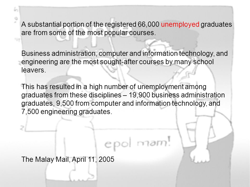 A substantial portion of the registered 66,000 unemployed graduates are from some of the most popular courses.