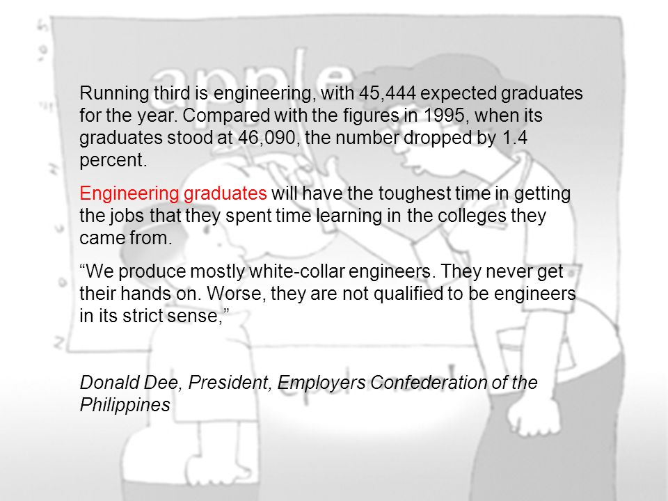 Running third is engineering, with 45,444 expected graduates for the year. Compared with the figures in 1995, when its graduates stood at 46,090, the number dropped by 1.4 percent.