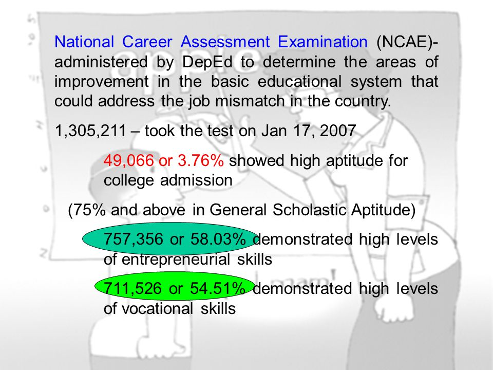 National Career Assessment Examination (NCAE)-administered by DepEd to determine the areas of improvement in the basic educational system that could address the job mismatch in the country.