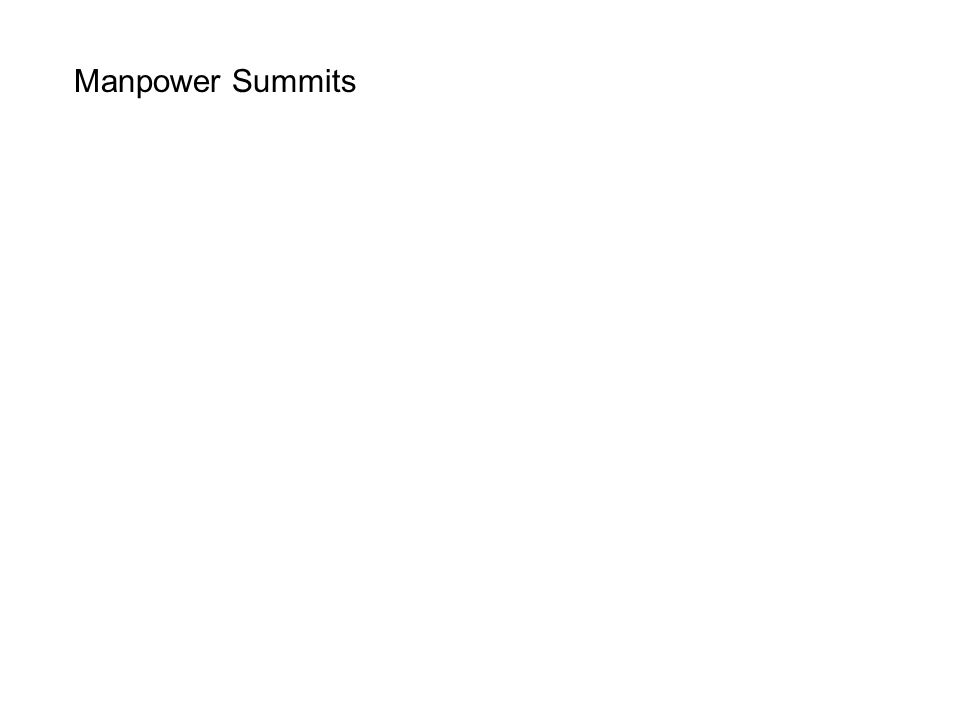 Manpower Summits