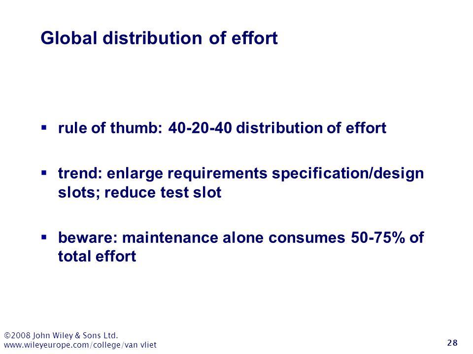 Global distribution of effort