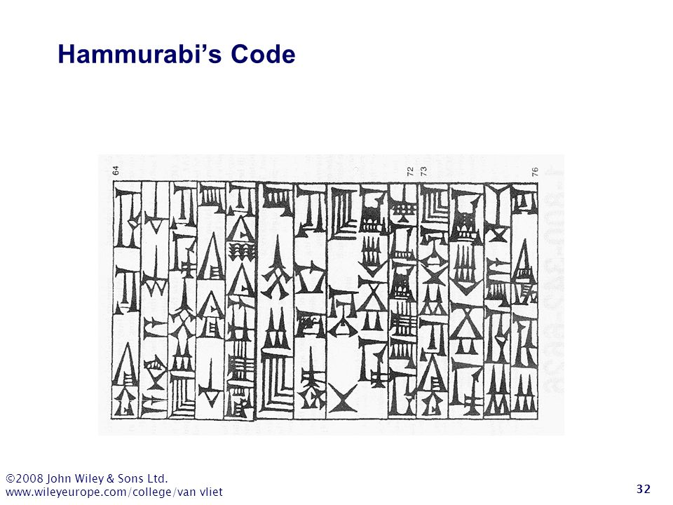 Hammurabi's Code ©2008 John Wiley & Sons Ltd.