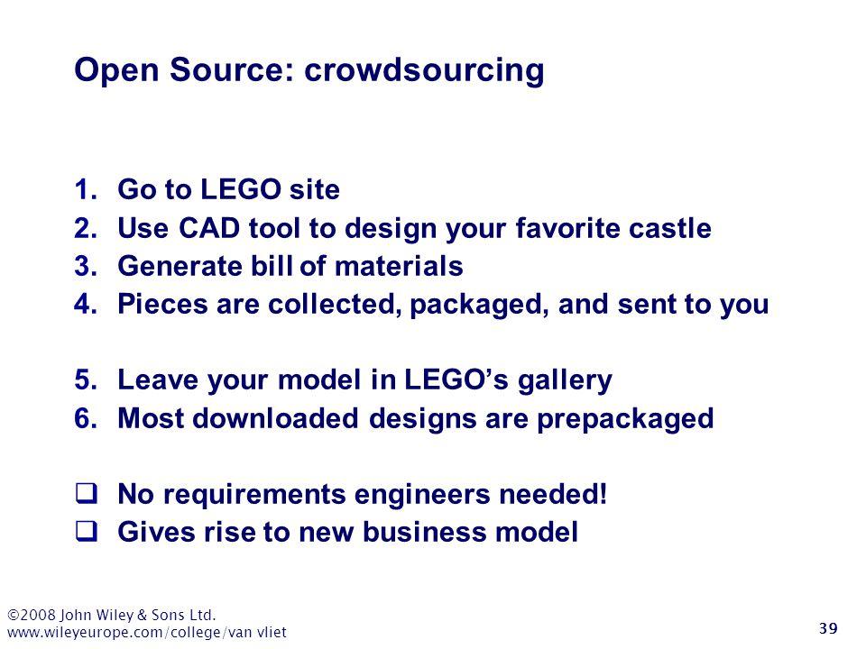 Open Source: crowdsourcing