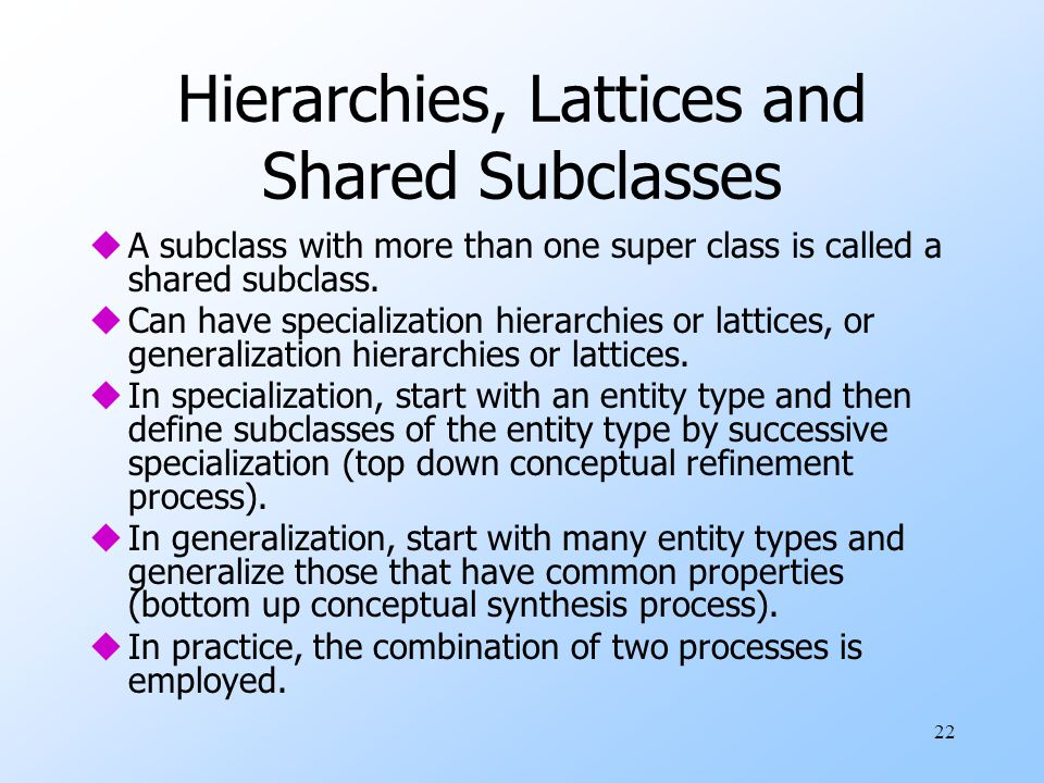 Hierarchies, Lattices and Shared Subclasses