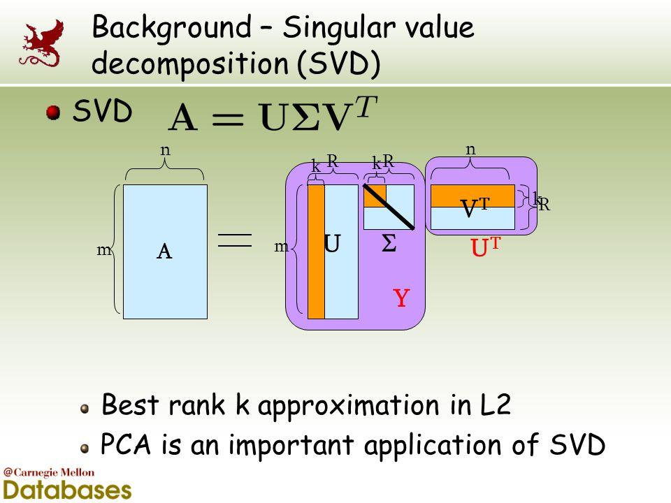 Background – Singular value decomposition (SVD)