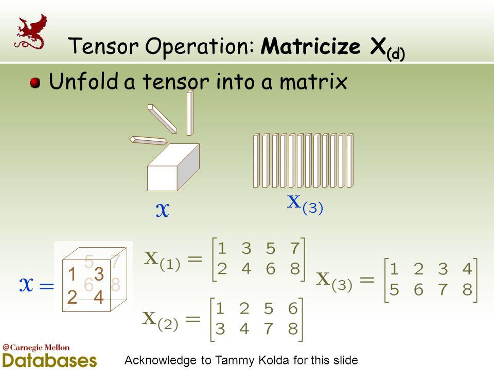 Tensor Operation: Matricize X(d)