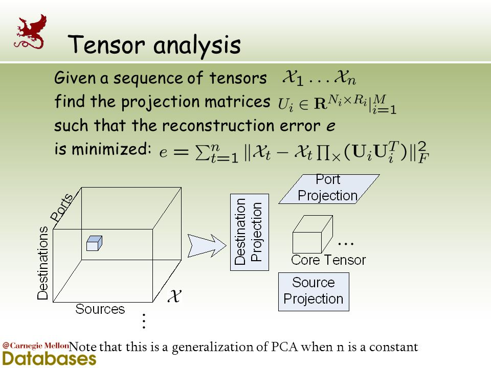 Note that this is a generalization of PCA when n is a constant
