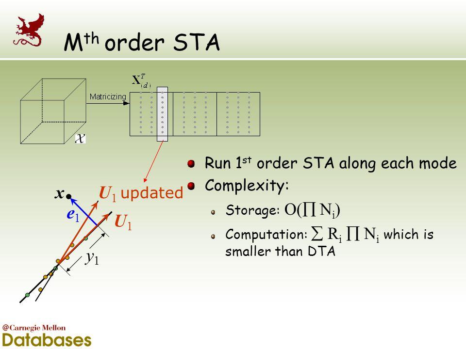 Mth order STA y1 U1 x e1 U1 updated Run 1st order STA along each mode