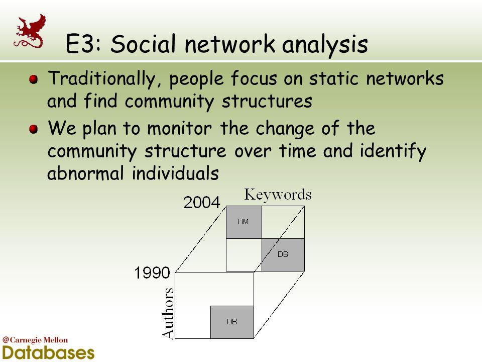 E3: Social network analysis