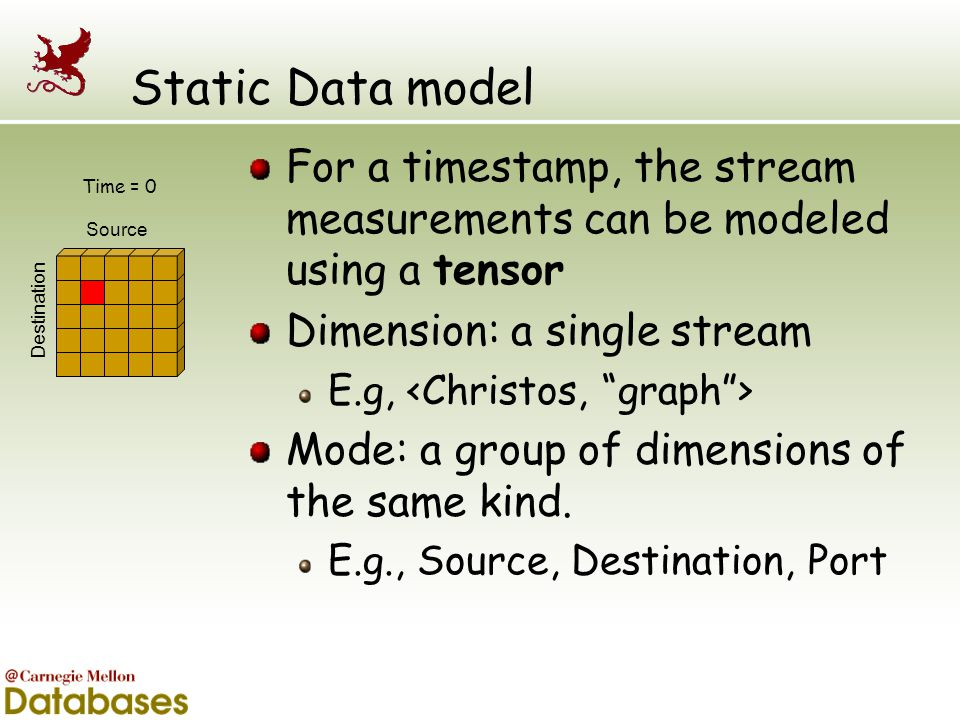 Static Data model For a timestamp, the stream measurements can be modeled using a tensor. Dimension: a single stream.