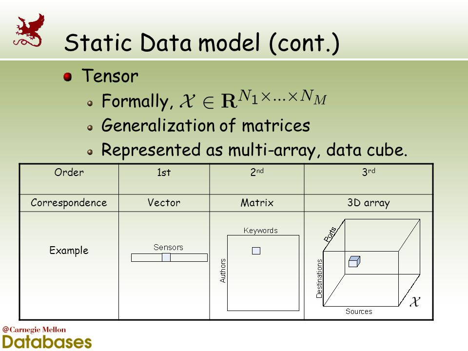 Static Data model (cont.)