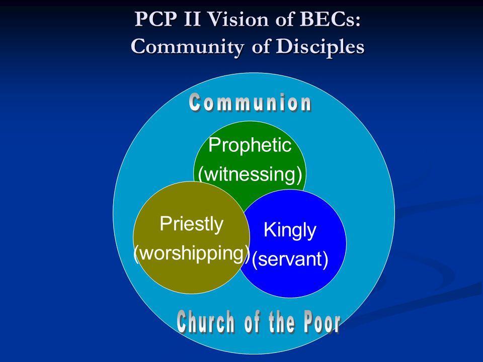 PCP II Vision of BECs: Community of Disciples