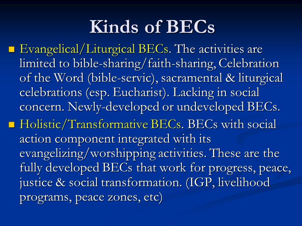 Kinds of BECs