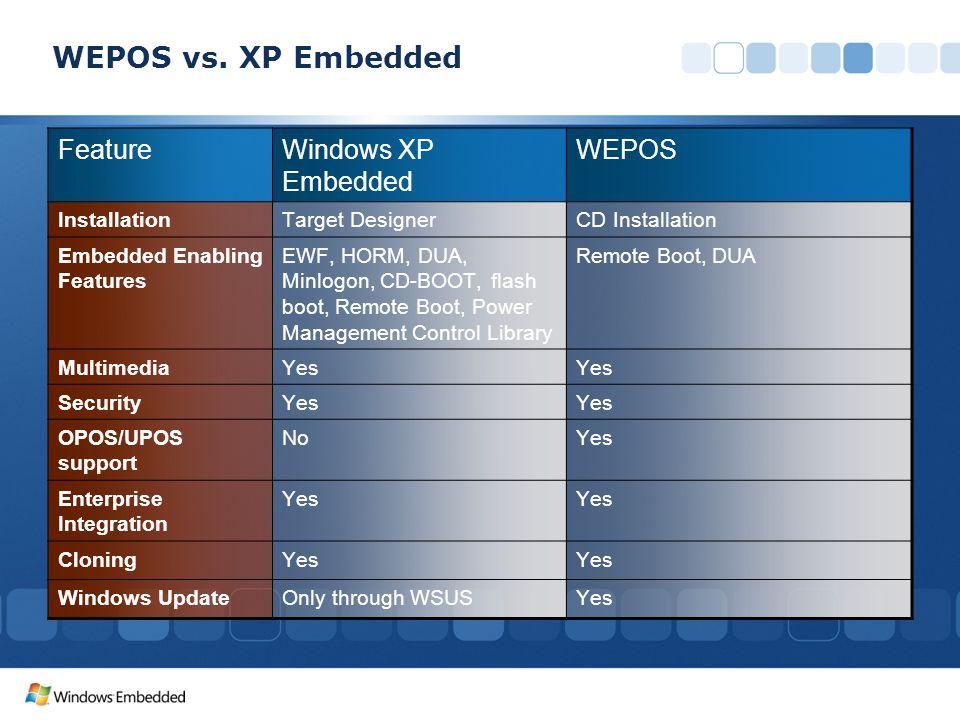 WEPOS vs. XP Embedded Feature Windows XP Embedded WEPOS Installation